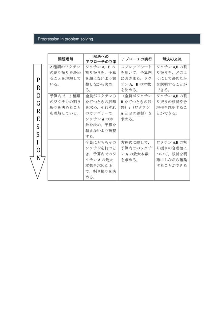 rubric_outbreakのサムネイル