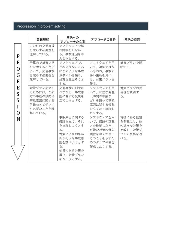 rubric_reducing_road_accidentsのサムネイル