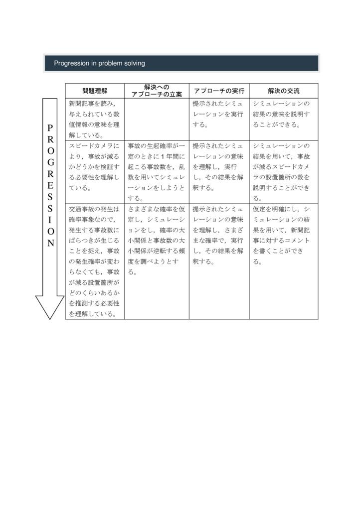 rubric_speedcameraのサムネイル